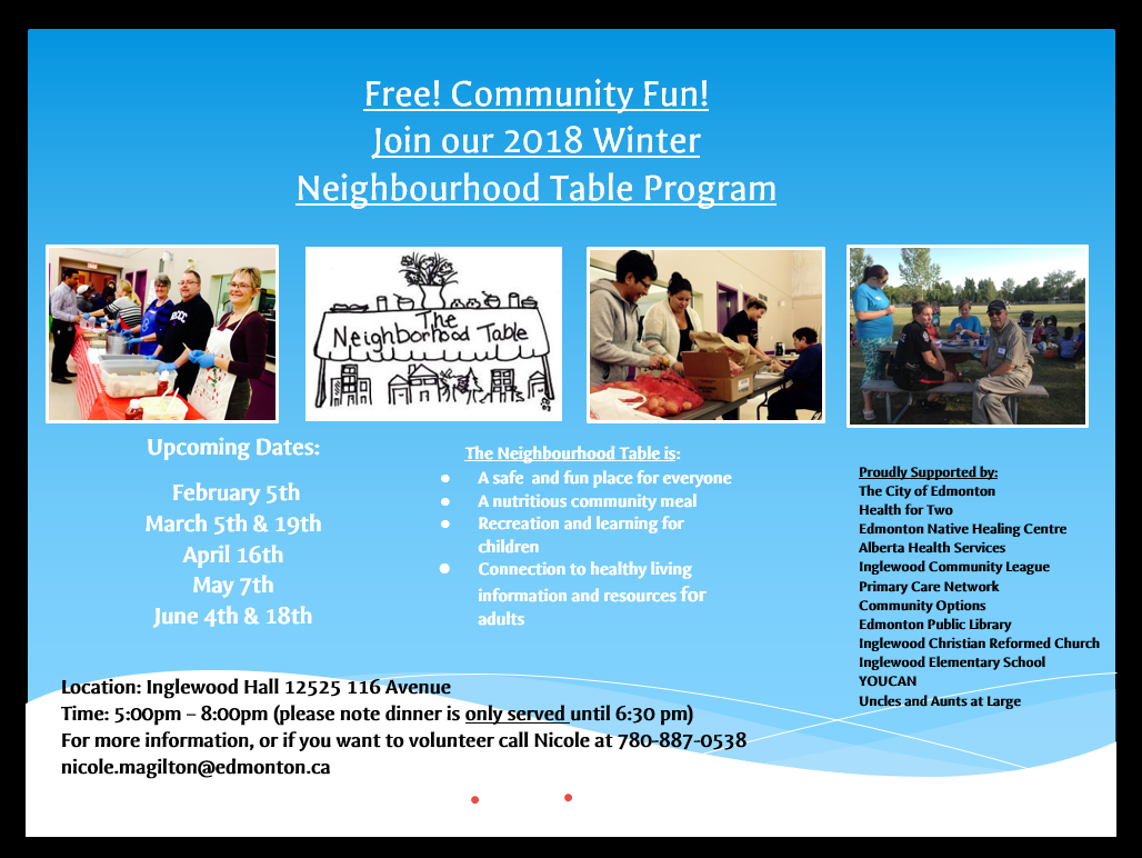 Neighbourhood Table | Inglewood Community League, Edmonton