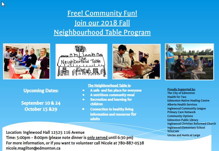 Neighbourhood Table October 2018 | Inglewood Community League, Edmonton