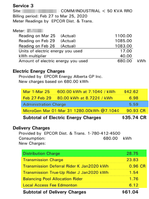 Electricity Bill Part 1: Understanding Your Bill